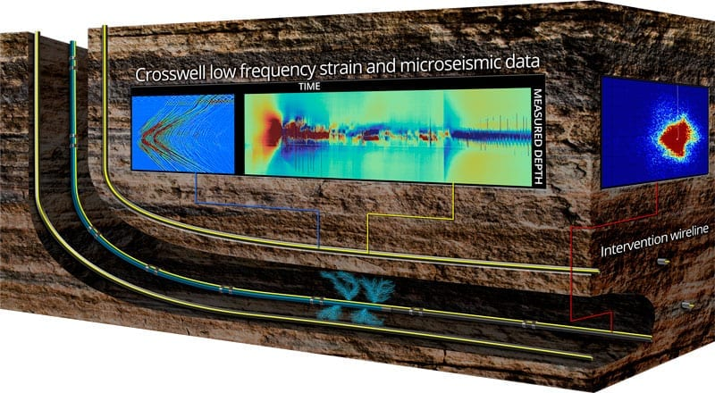 crosswell monitoring