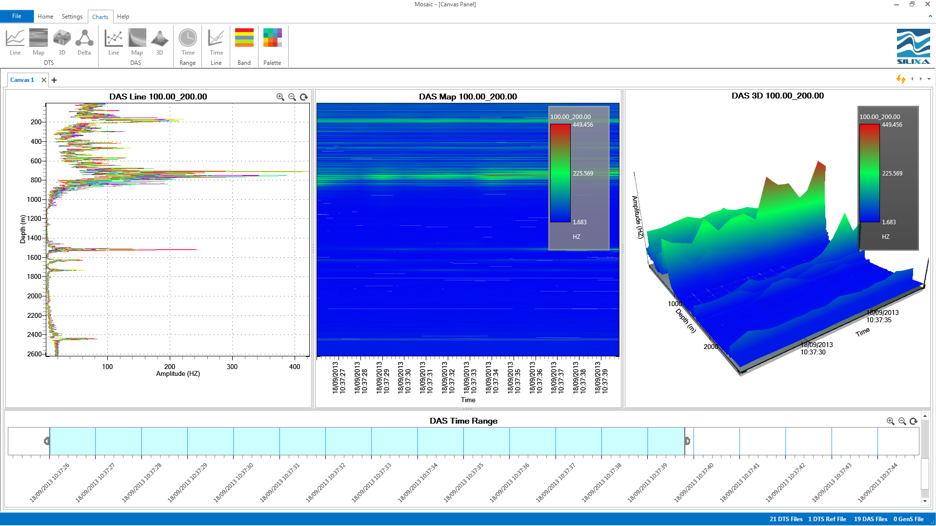 Desktop based data visualisation software