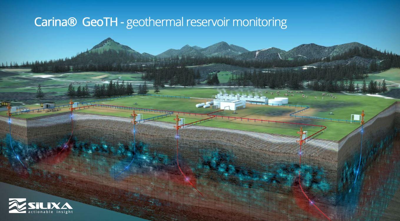 Carina GeoTH geothermal monitoring
